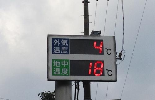 今日の地中の温度