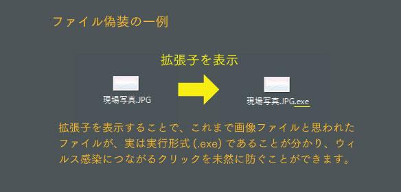 拡張子の表示で2重拡張子の偽装が発覚