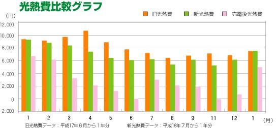 1_graph